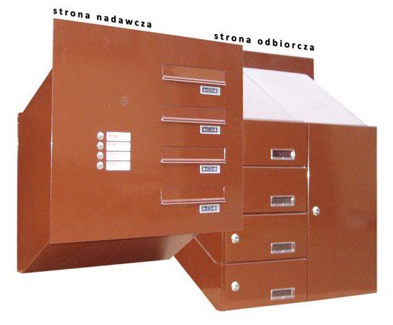 skrzynki-panelowe-przerzutowe